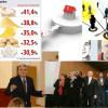 Subiectele zilei – 25 februarie 2011