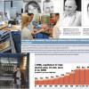 Subiectele zilei – 29 iulie 2011