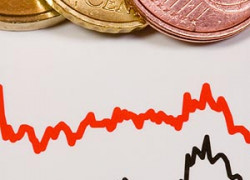 ALERTĂ – Deficitul de cont curent s-a adâncit cu 65,5% în primul trimestru, la 1,5 miliarde euro