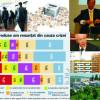 Subiectele zilei – 8 octombrie 2010