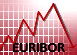Dobânda interbancară Euribor a ajuns la minimul ultimului an. Creditele nu dau semne de ieftinire