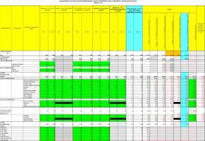 Proiect plan scolarizare 2016_2017